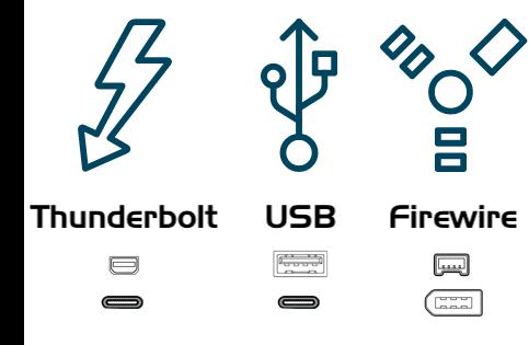 Auswahl einer Backup-Festplatte | Carbon Copy Cloner | Bombich Software